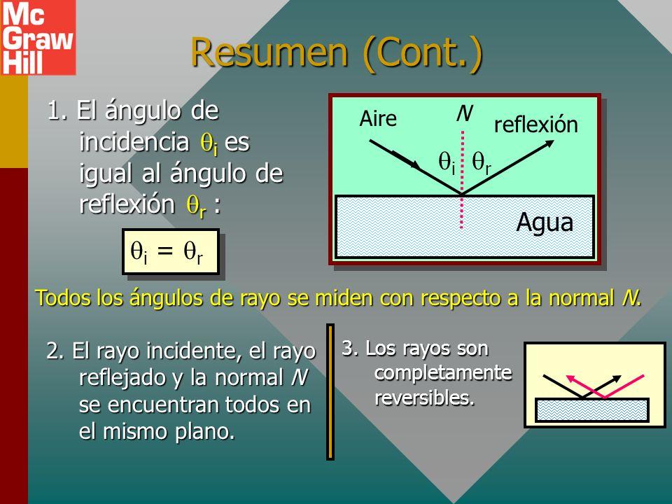 Resumen (Cont.) 1. El ángulo de incidencia qi es igual al ángulo de reflexión qr : Agua. Aire. N.