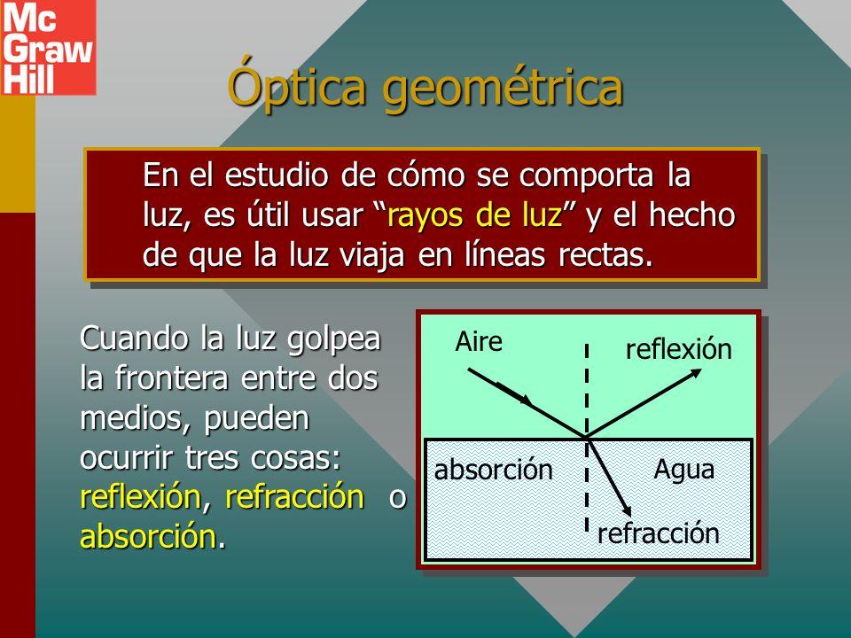 Óptica geométrica En el estudio de cómo se comporta la luz, es útil usar rayos de luz y el hecho de que la luz viaja en líneas rectas.