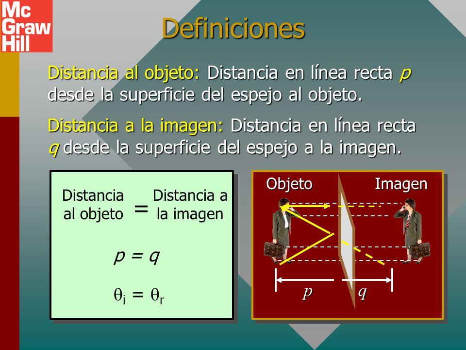 Definiciones Distancia al objeto: Distancia en línea recta p desde la superficie del espejo al objeto.