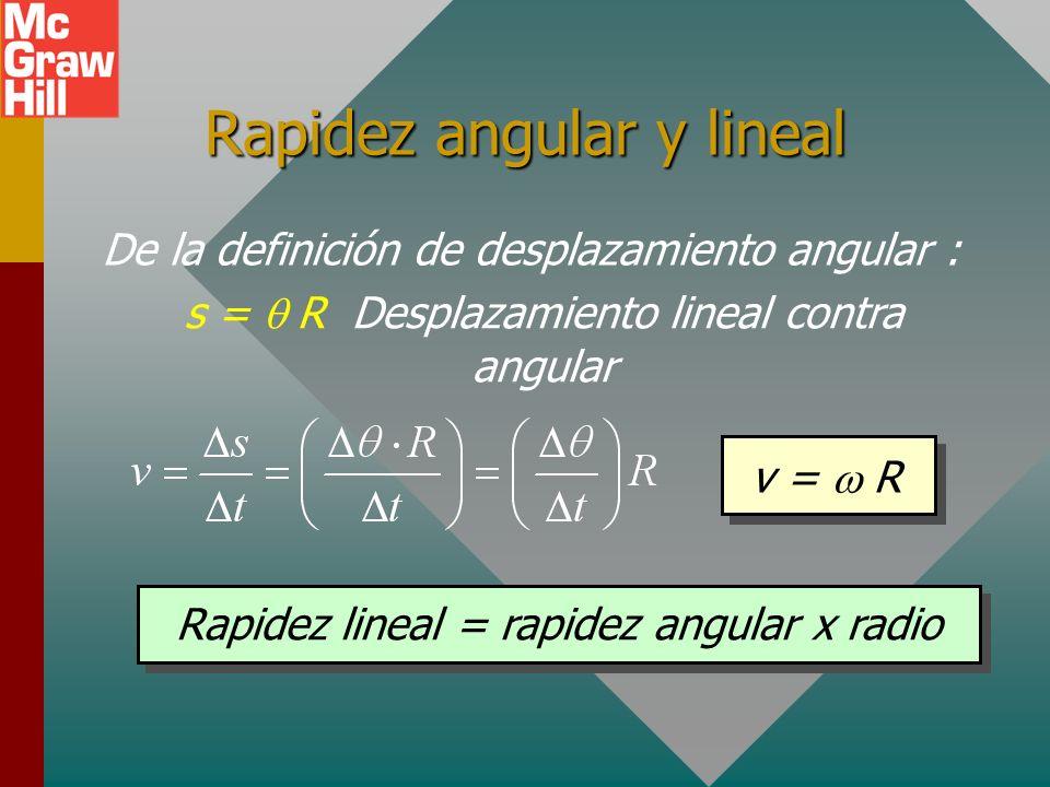Rapidez angular y lineal