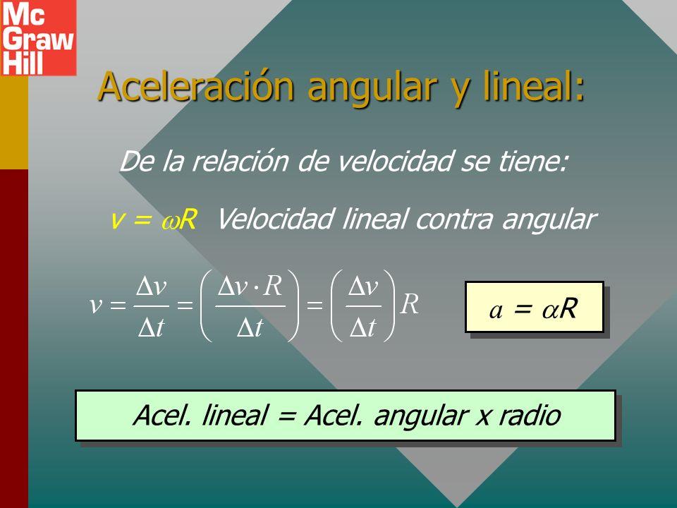 Aceleración angular y lineal:
