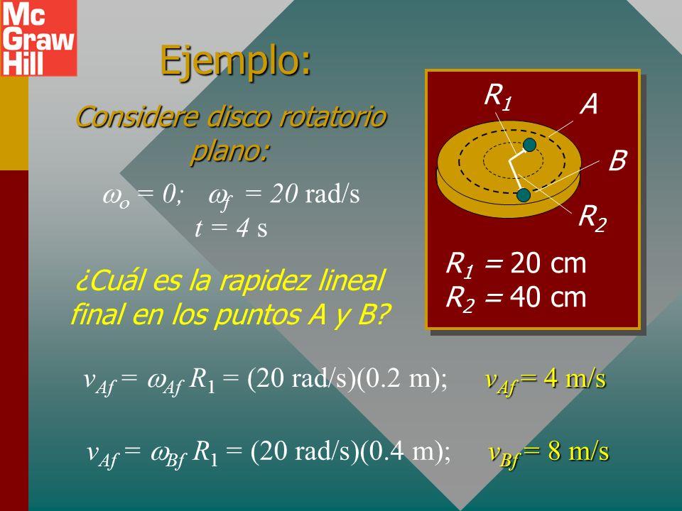 Ejemplo: R1 A Considere disco rotatorio plano: B