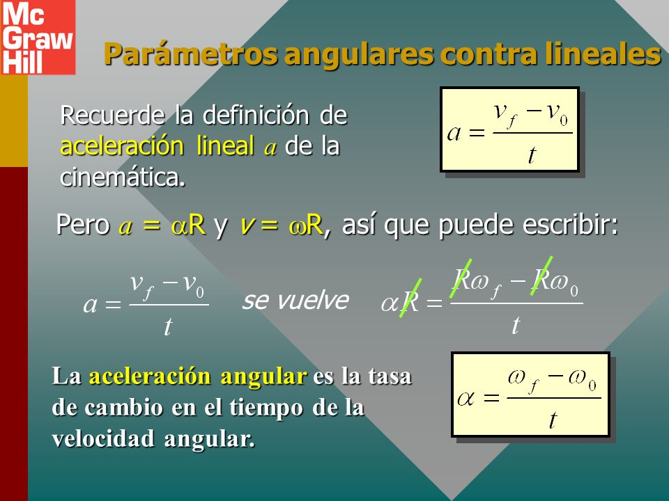 Parámetros angulares contra lineales