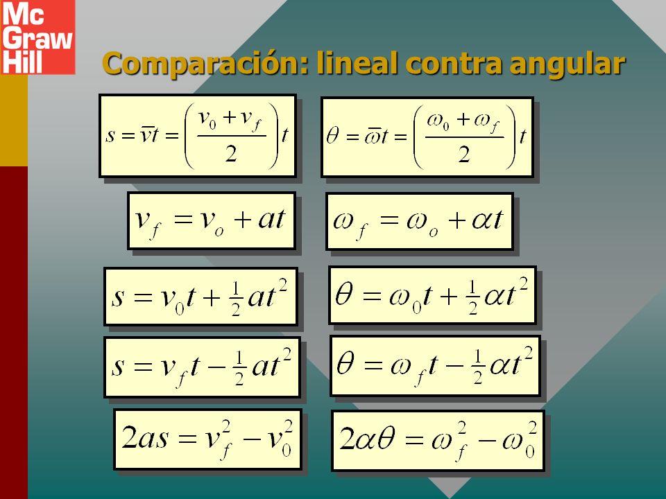 Comparación: lineal contra angular