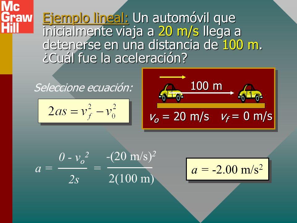 Ejemplo lineal: Un automóvil que inicialmente viaja a 20 m/s llega a detenerse en una distancia de 100 m. ¿Cuál fue la aceleración