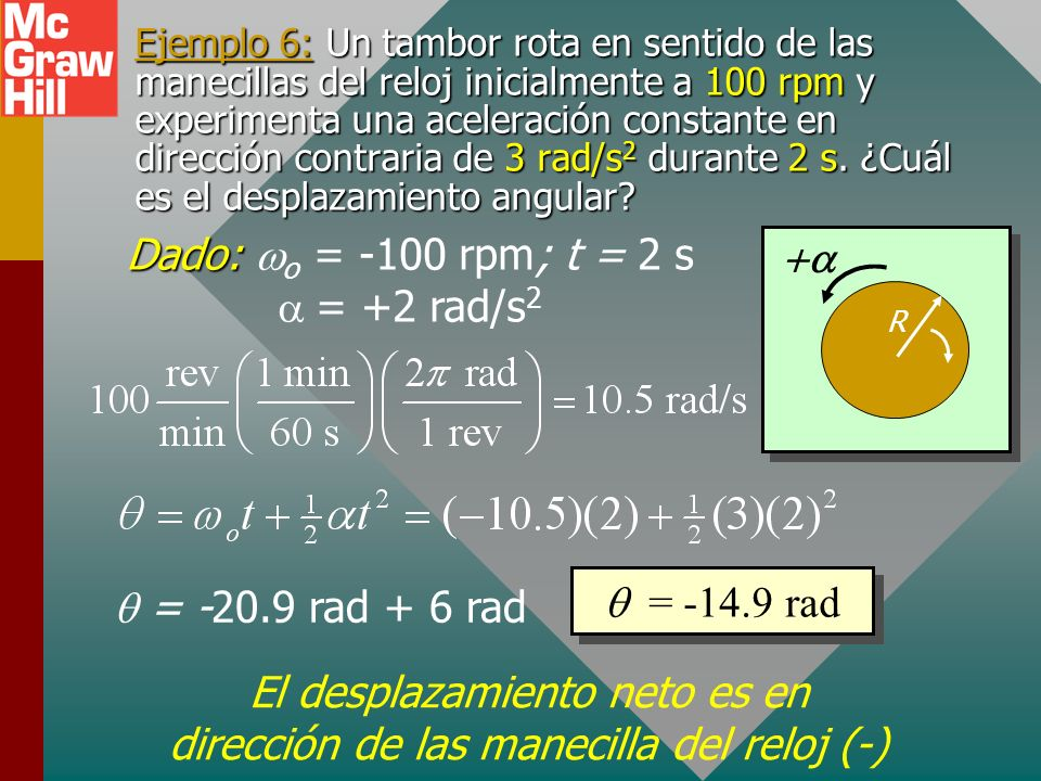 Dado: wo = -100 rpm; t = 2 s a = +2 rad/s2 +a