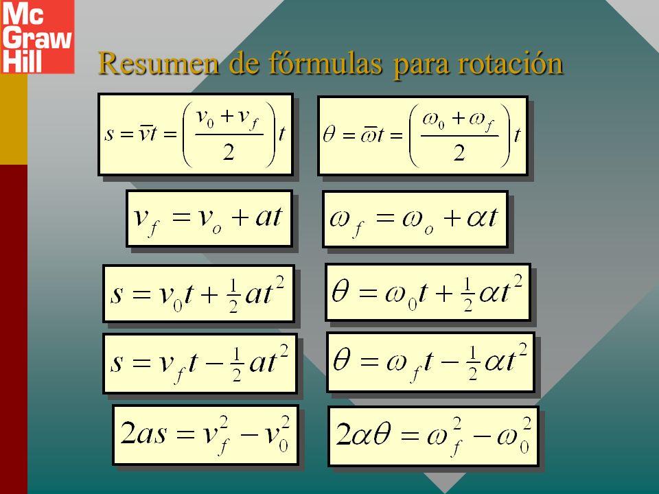 Resumen de fórmulas para rotación