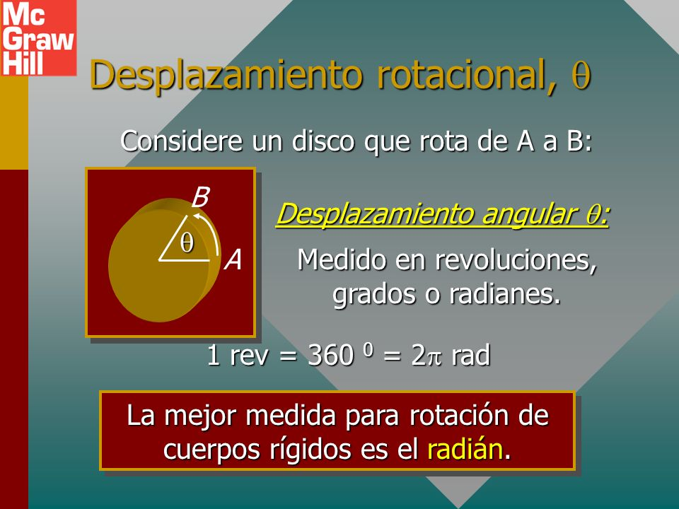 Desplazamiento rotacional, 