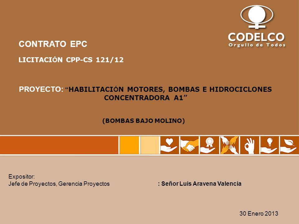 CONTRATO EPC LICITACIÓN CPP-CS 121/12. PROYECTO: HABILITACIÓN MOTORES, BOMBAS E HIDROCICLONES CONCENTRADORA A1