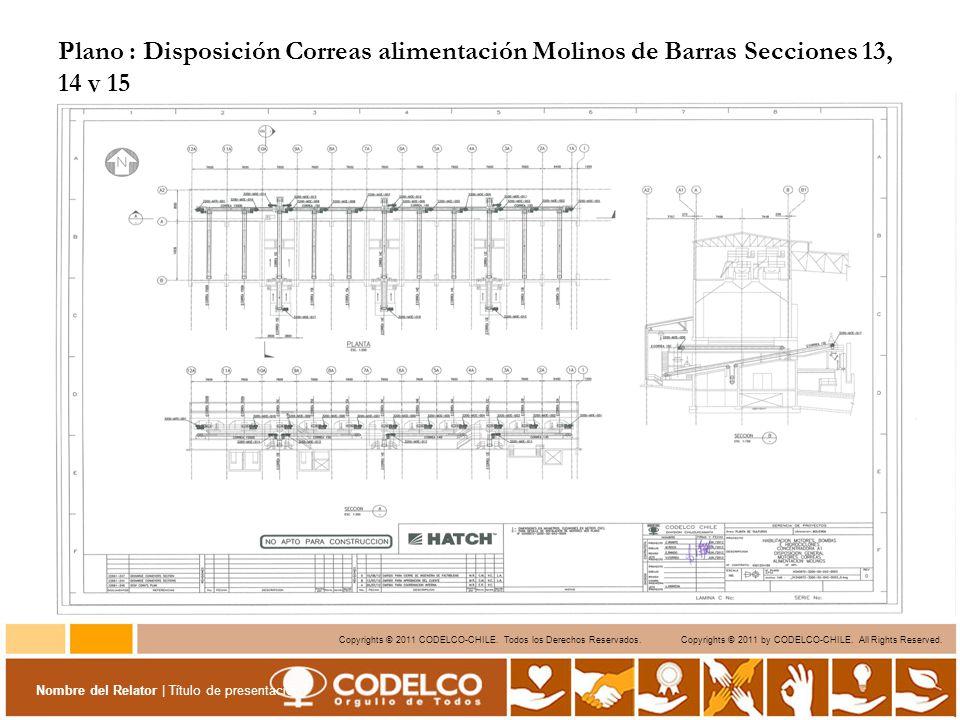 Plano : Disposición Correas alimentación Molinos de Barras Secciones 13, 14 y 15