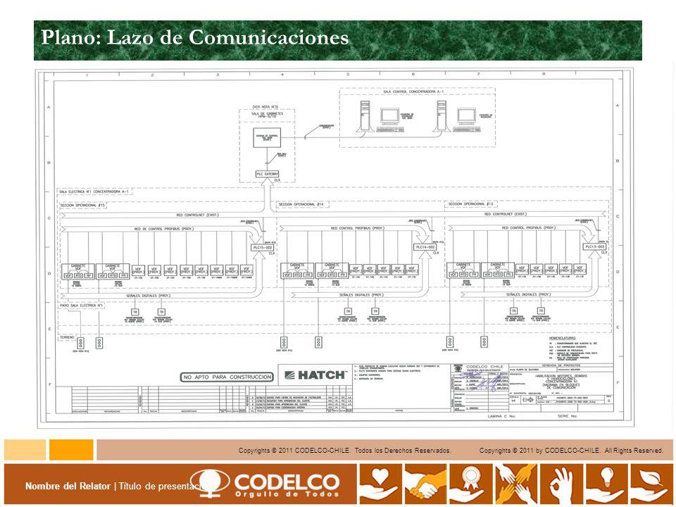 Plano: Lazo de Comunicaciones