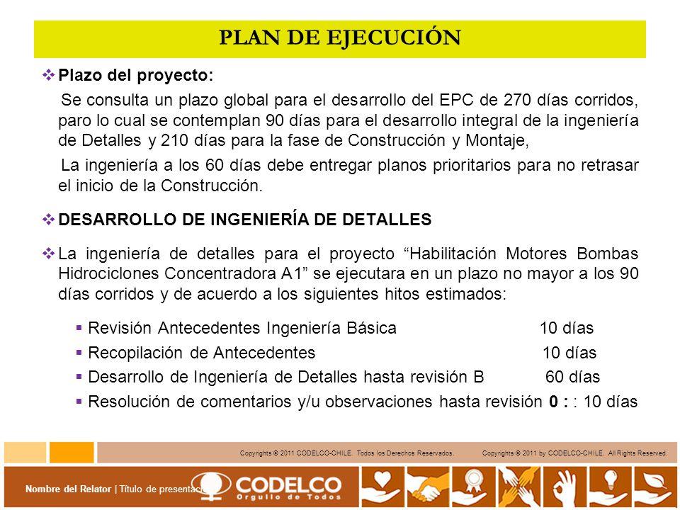 Plan de Ejecución Plazo del proyecto: