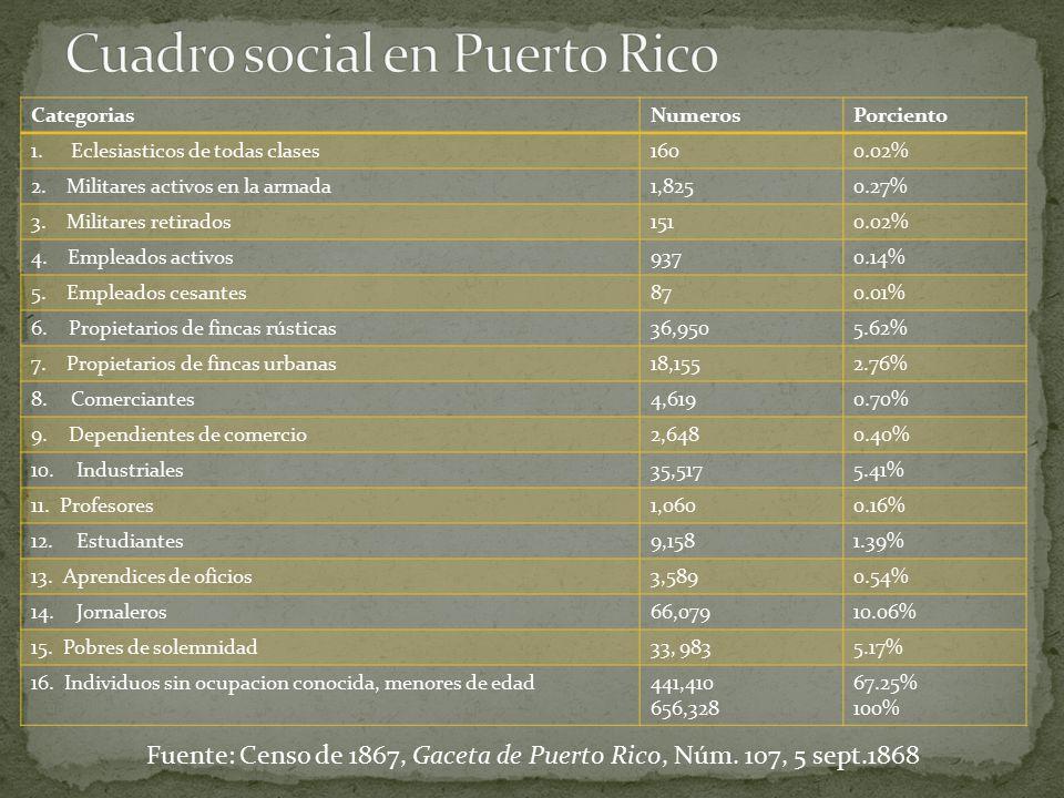 Cuadro social en Puerto Rico