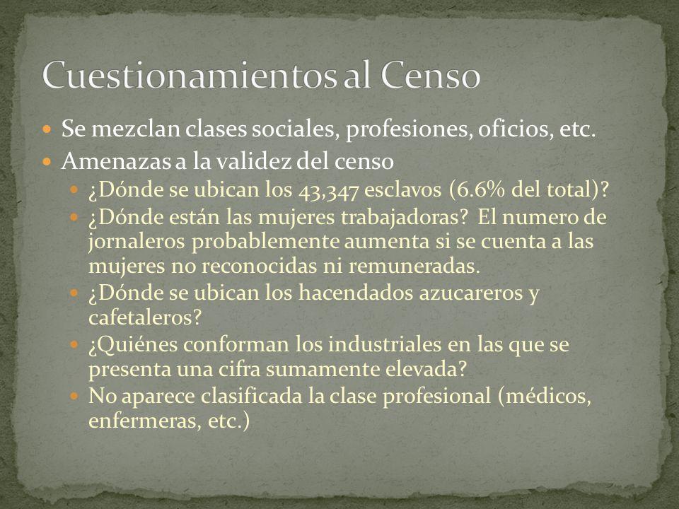Cuestionamientos al Censo