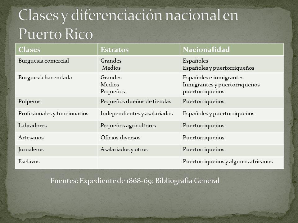 Clases y diferenciación nacional en Puerto Rico