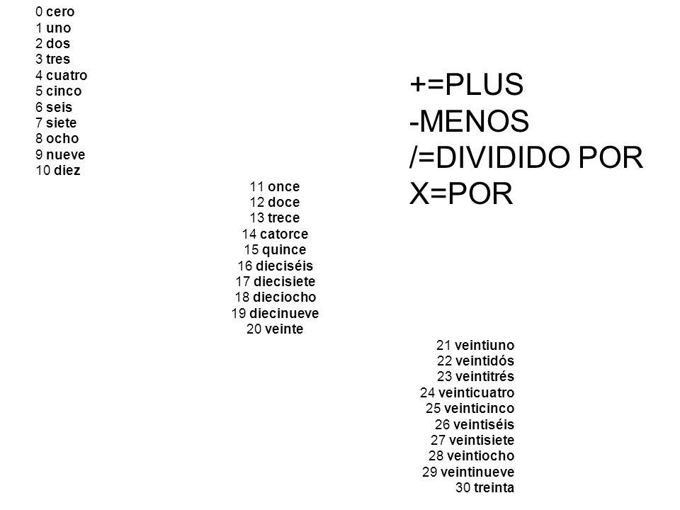 +=PLUS -MENOS /=DIVIDIDO POR X=POR 0 cero 1 uno 2 dos 3 tres 4 cuatro