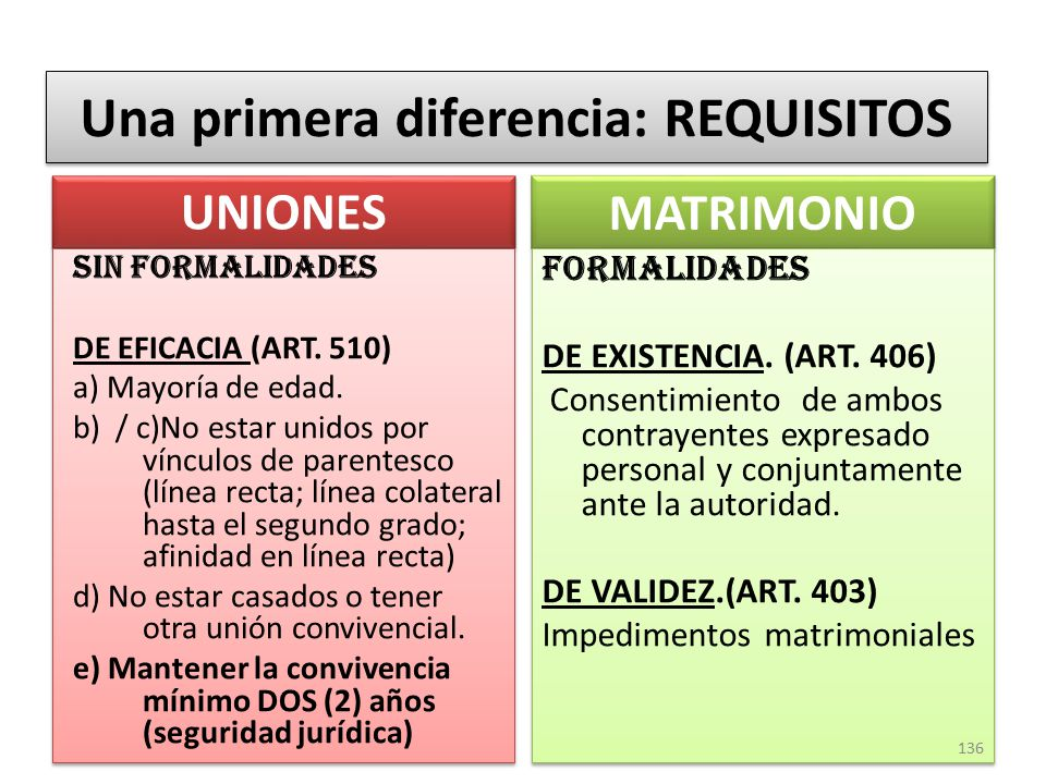 Una primera diferencia: REQUISITOS