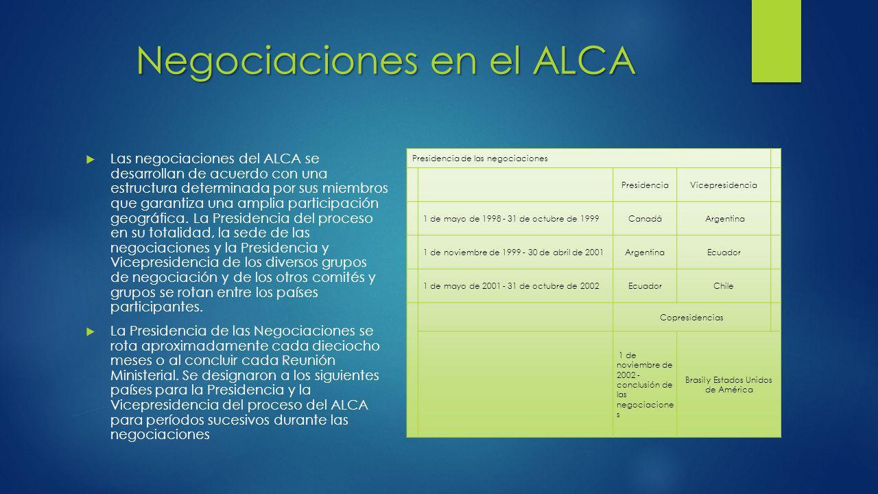Negociaciones en el ALCA