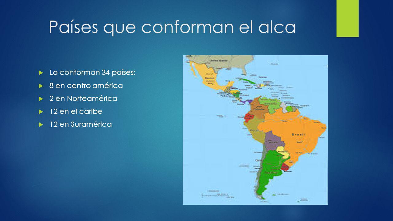Países que conforman el alca