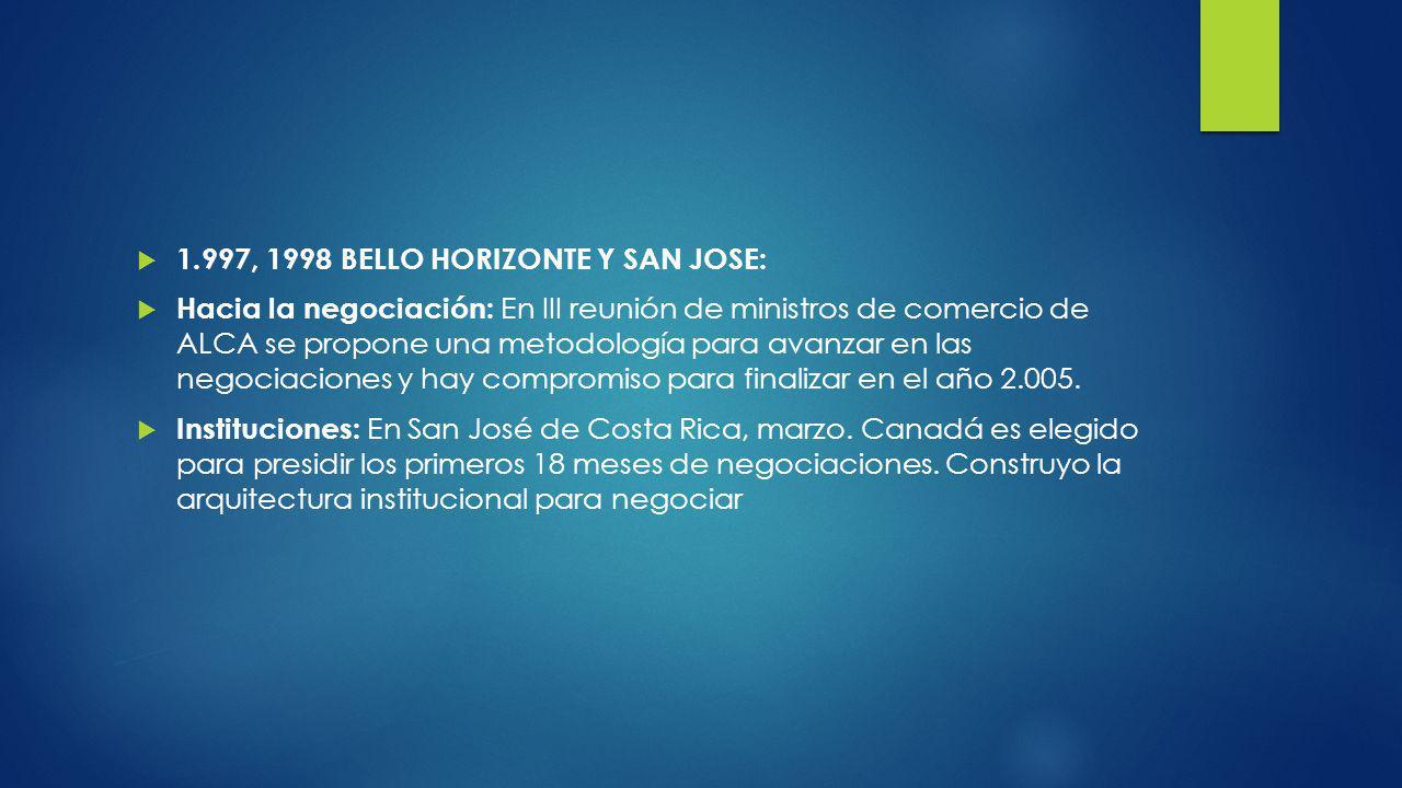 1.997, 1998 BELLO HORIZONTE Y SAN JOSE:
