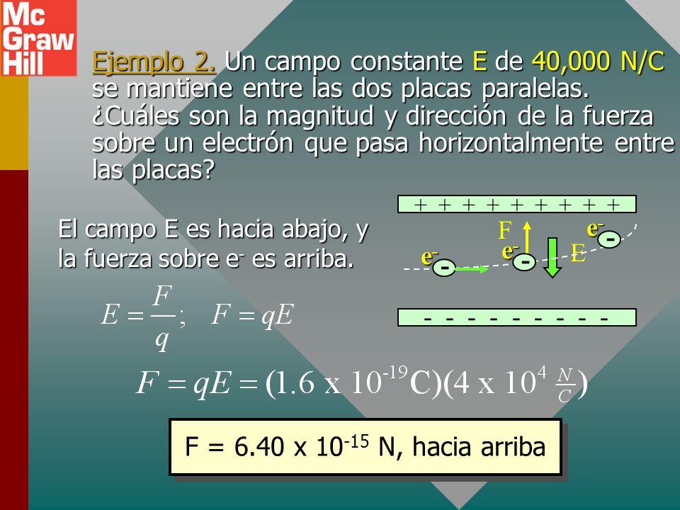 Ejemplo 2. Un campo constante E de 40,000 N/C se mantiene entre las dos placas paralelas. ¿Cuáles son la magnitud y dirección de la fuerza sobre un electrón que pasa horizontalmente entre las placas