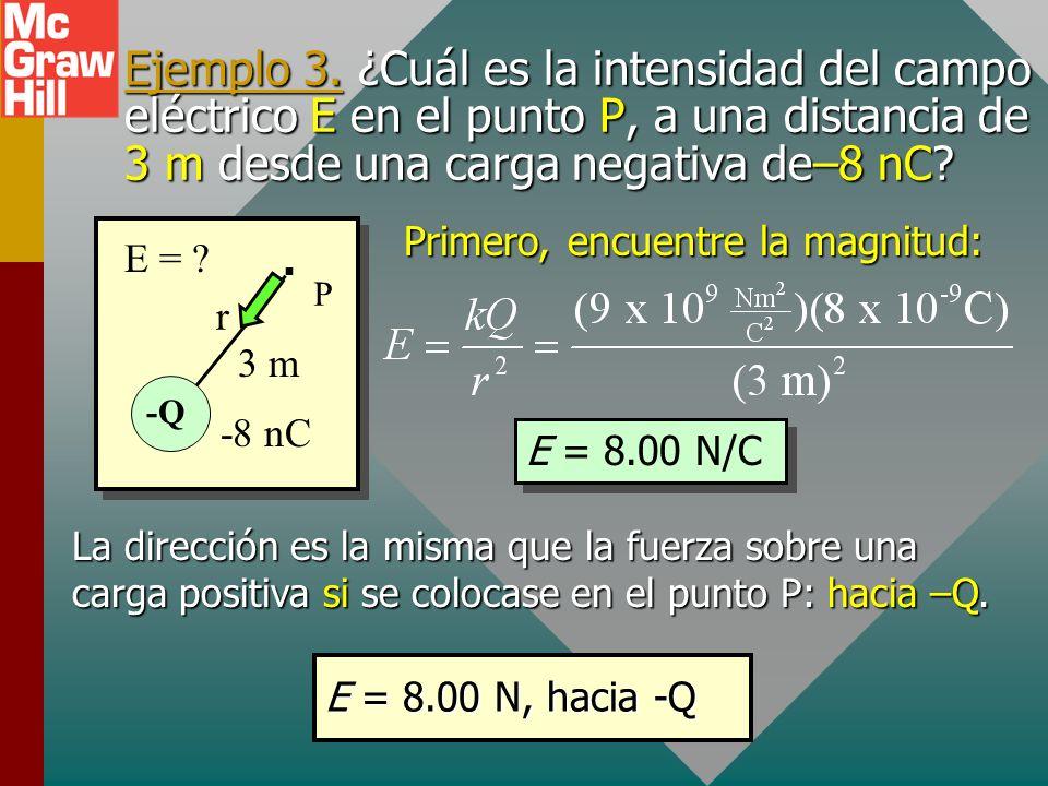 Ejemplo 3. ¿Cuál es la intensidad del campo eléctrico E en el punto P, a una distancia de 3 m desde una carga negativa de–8 nC