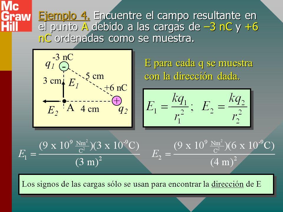 Ejemplo 4. Encuentre el campo resultante en el punto A debido a las cargas de –3 nC y +6 nC ordenadas como se muestra.