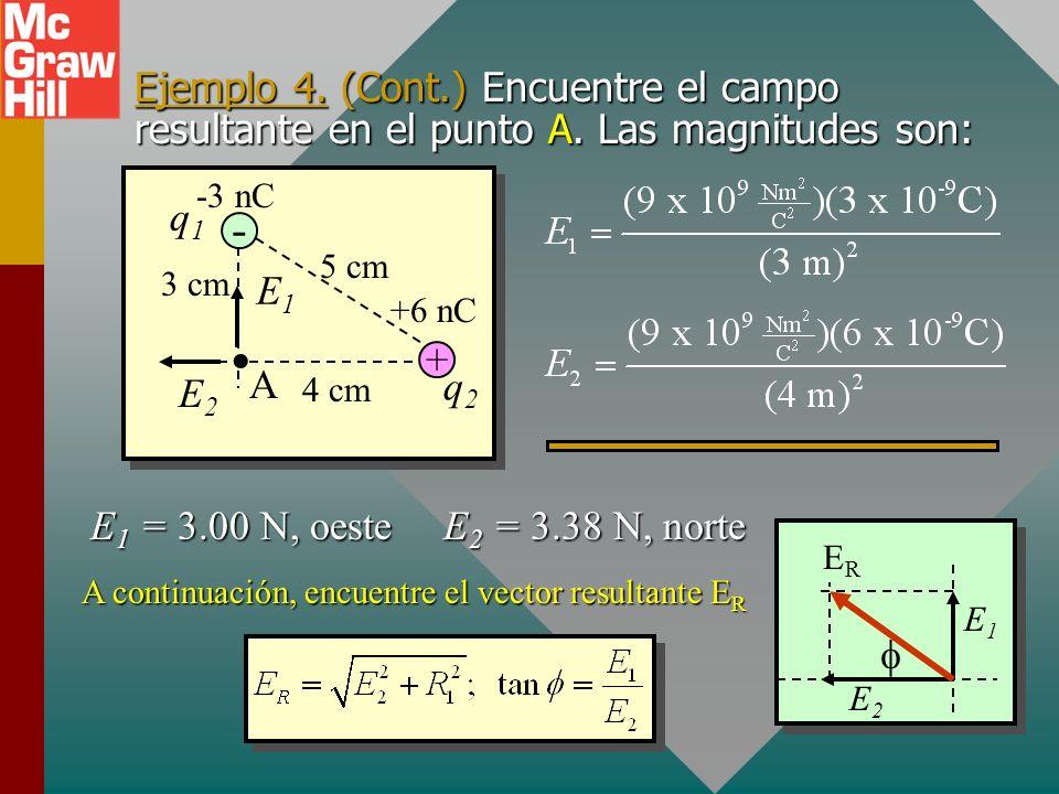 Ejemplo 4. (Cont. ) Encuentre el campo resultante en el punto A