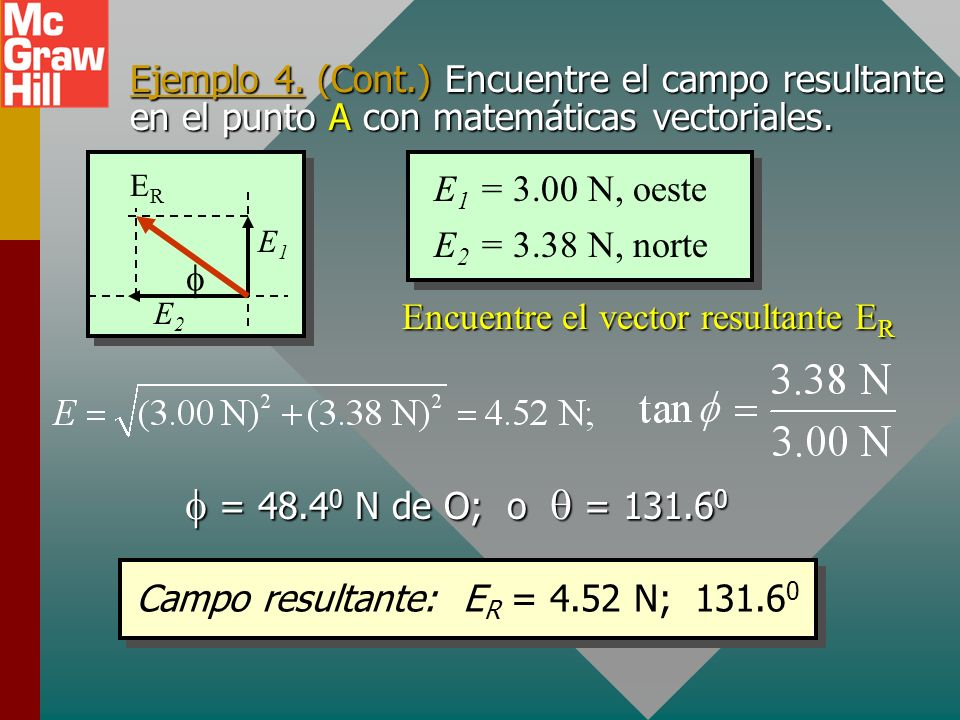 Campo resultante: ER = 4.52 N; 131.60