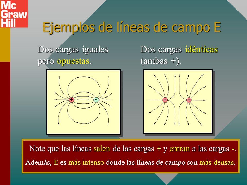 Ejemplos de líneas de campo E