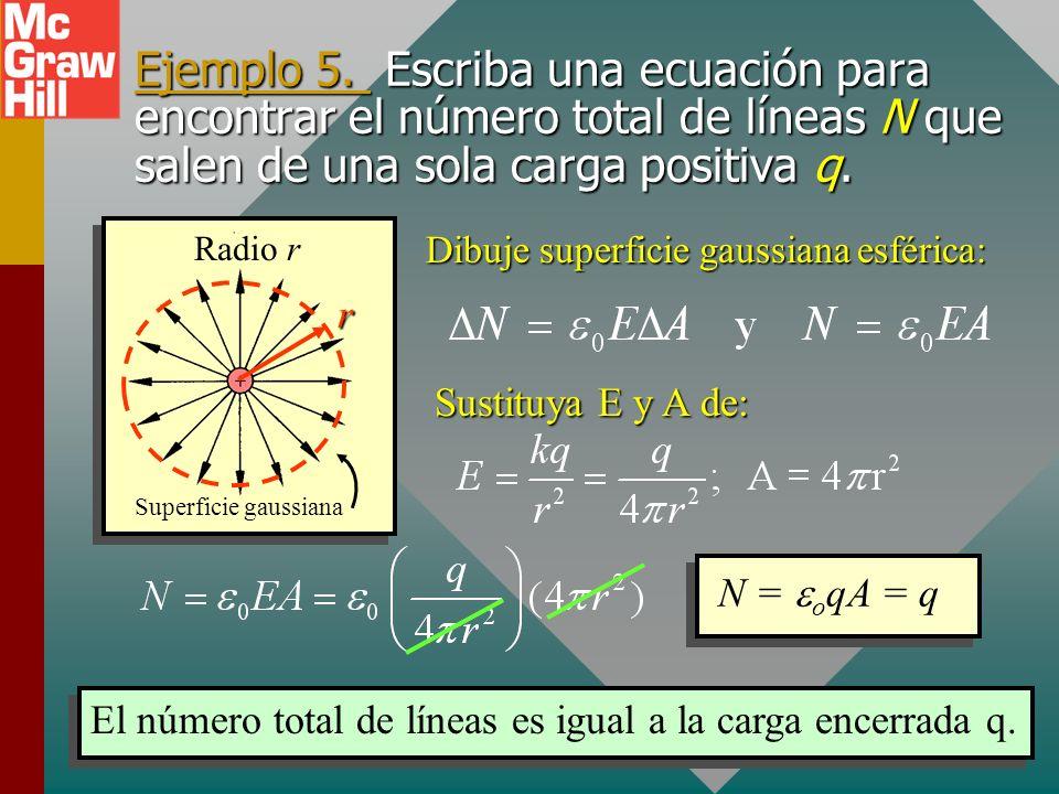 Ejemplo 5. Escriba una ecuación para encontrar el número total de líneas N que salen de una sola carga positiva q.