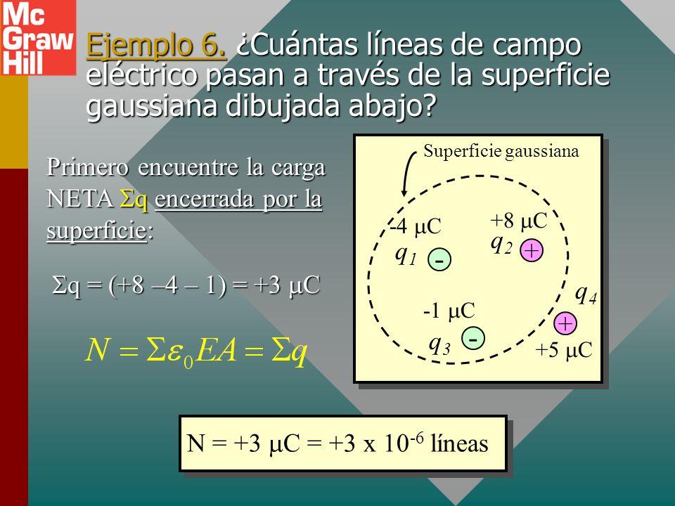 Ejemplo 6. ¿Cuántas líneas de campo eléctrico pasan a través de la superficie gaussiana dibujada abajo