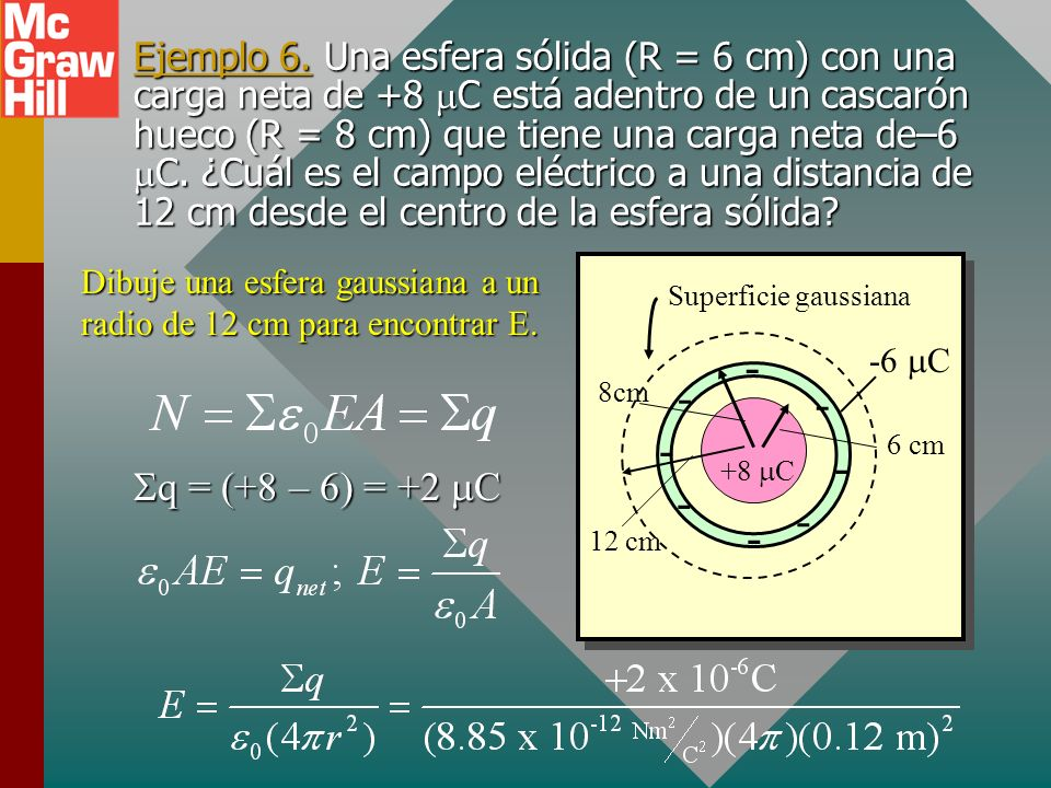 Ejemplo 6. Una esfera sólida (R = 6 cm) con una carga neta de +8 mC está adentro de un cascarón hueco (R = 8 cm) que tiene una carga neta de–6 mC. ¿Cuál es el campo eléctrico a una distancia de 12 cm desde el centro de la esfera sólida