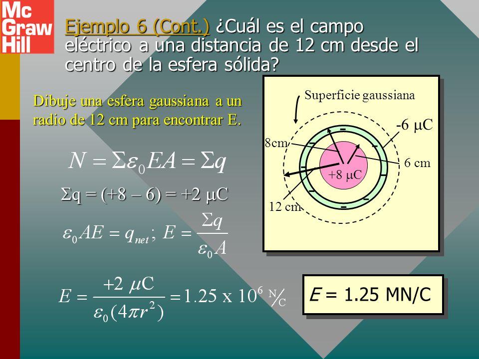 Ejemplo 6 (Cont.) ¿Cuál es el campo eléctrico a una distancia de 12 cm desde el centro de la esfera sólida