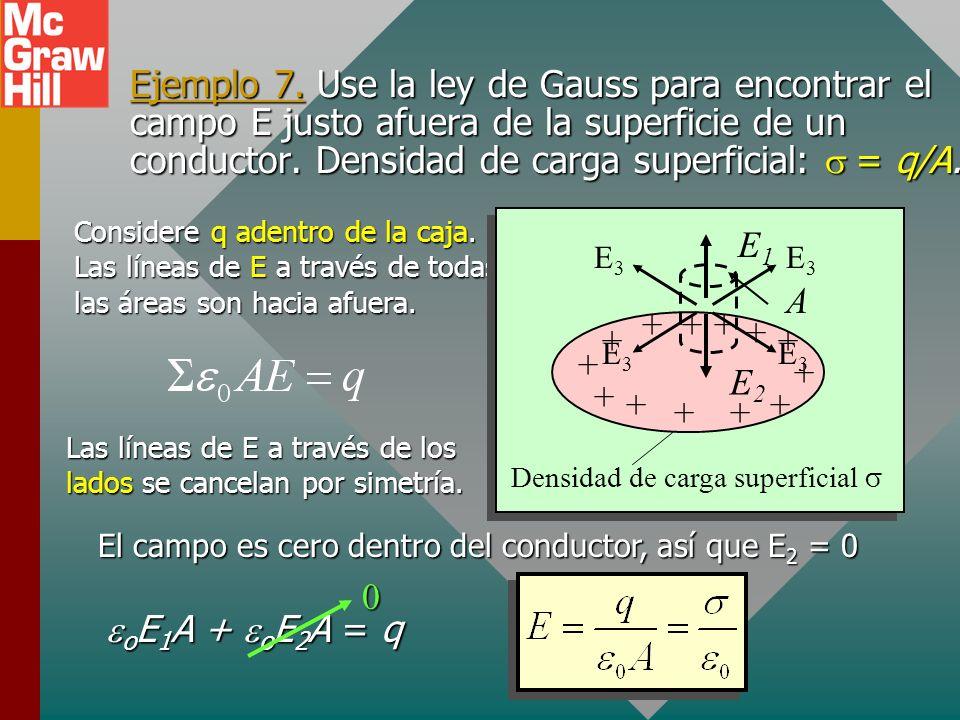 Ejemplo 7. Use la ley de Gauss para encontrar el campo E justo afuera de la superficie de un conductor. Densidad de carga superficial: s = q/A.