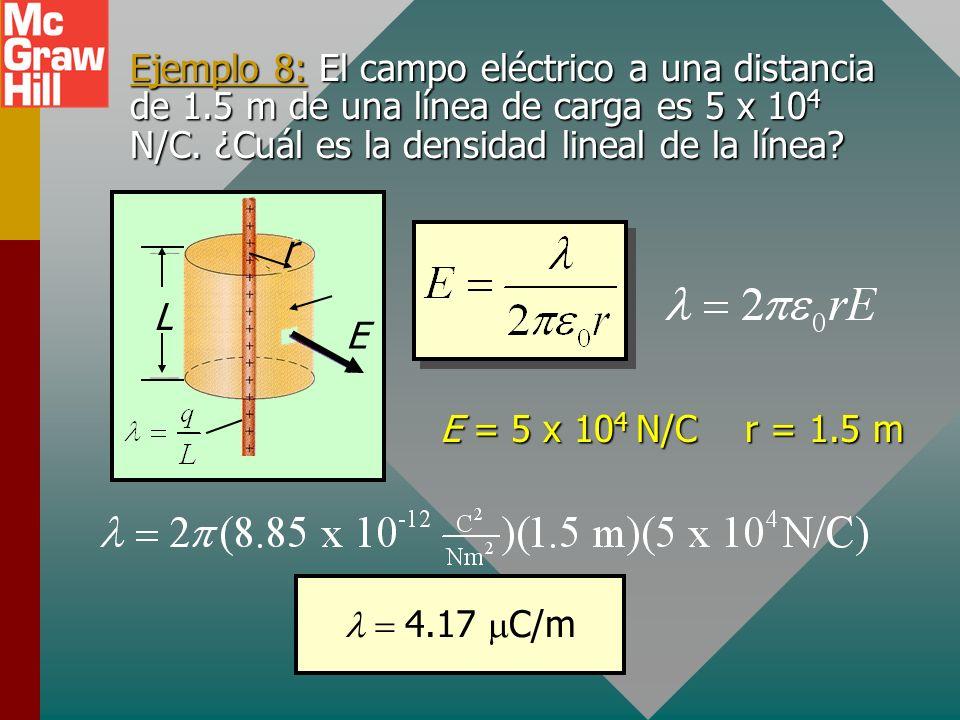 Ejemplo 8: El campo eléctrico a una distancia de 1