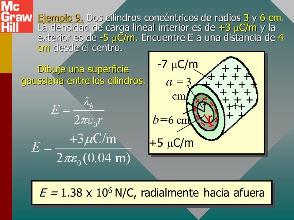 a = 3 cm b=6 cm -7 mC/m + + + + + + + + + + + + + + r +5 mC/m