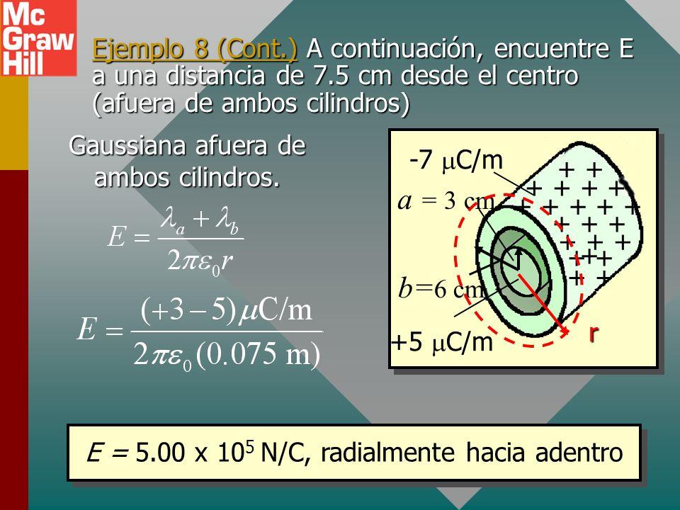 Ejemplo 8 (Cont. ) A continuación, encuentre E a una distancia de 7
