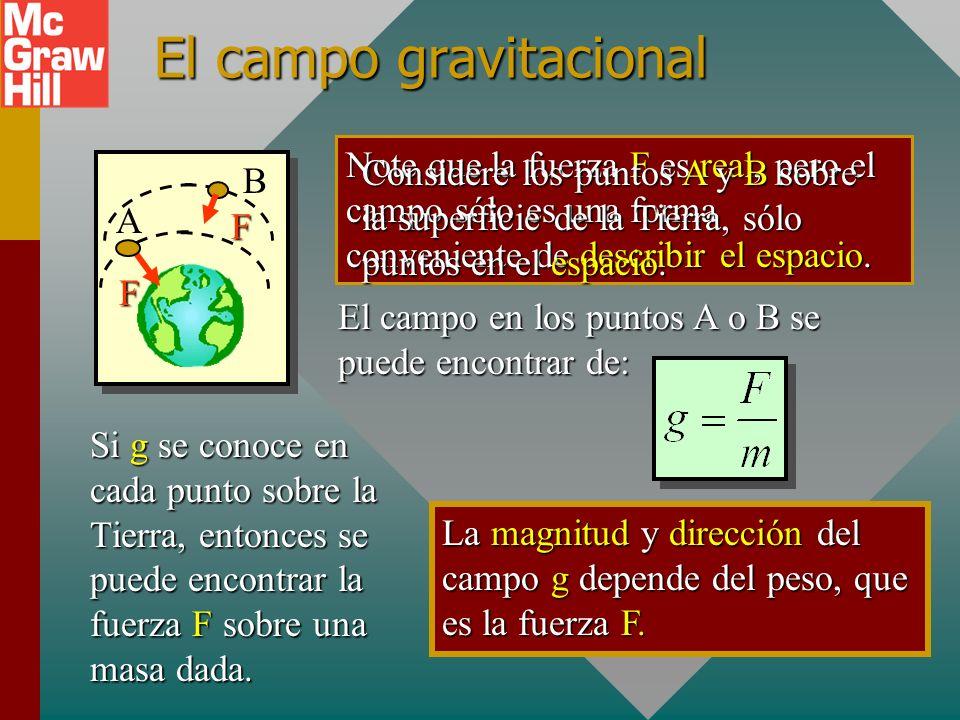 El campo gravitacional