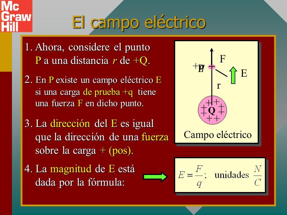 El campo eléctrico 1. Ahora, considere el punto P a una distancia r de +Q. +q. F. . + P. E.