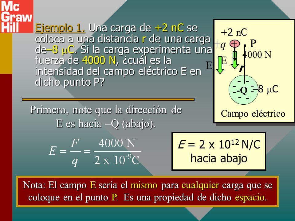 Primero, note que la dirección de E es hacia –Q (abajo).