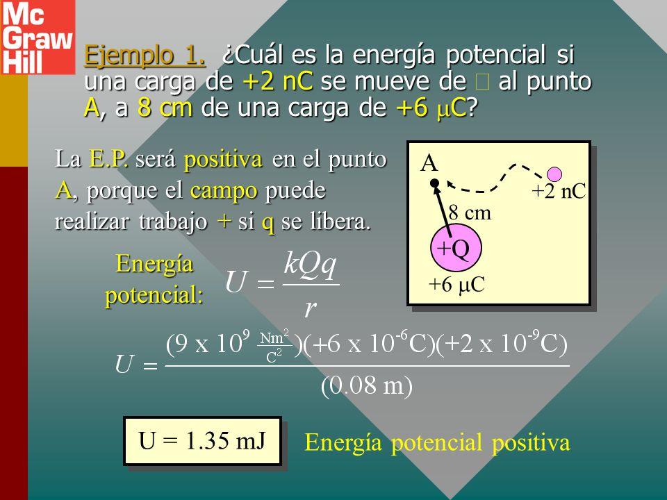 Energía potencial positiva