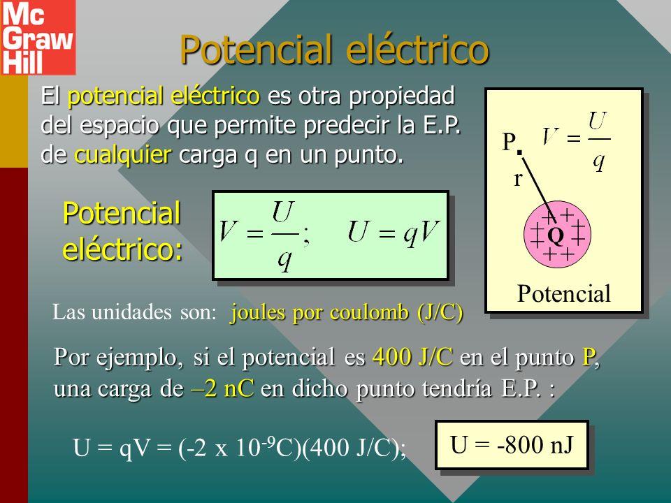 Potencial eléctrico Potencial eléctrico: P . r + Potencial