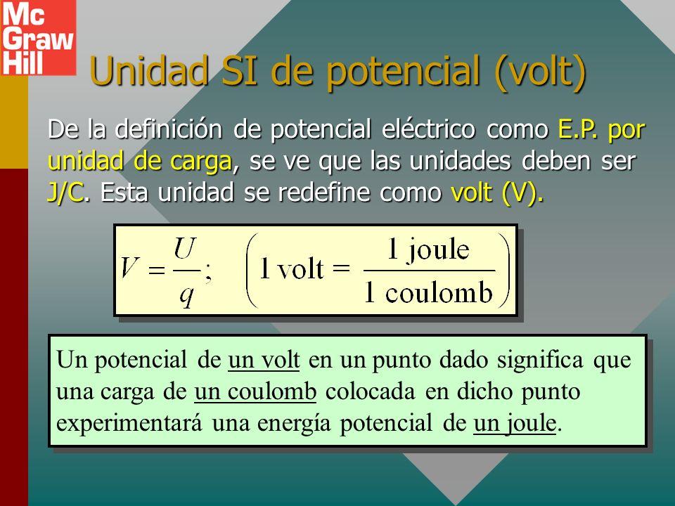 Unidad SI de potencial (volt)