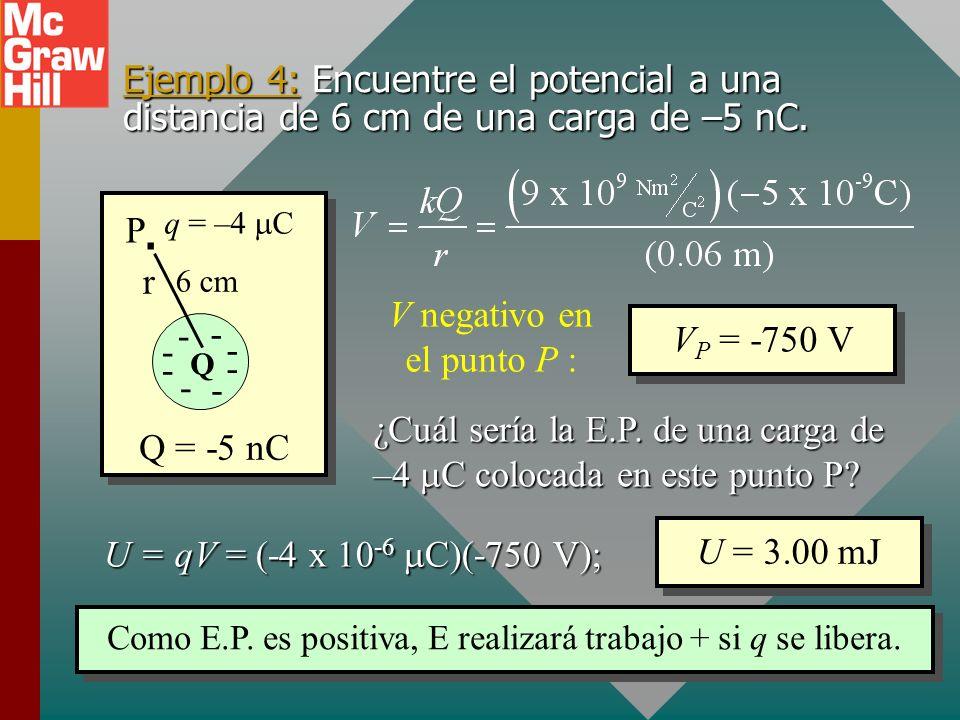 V negativo en el punto P : VP = -750 V
