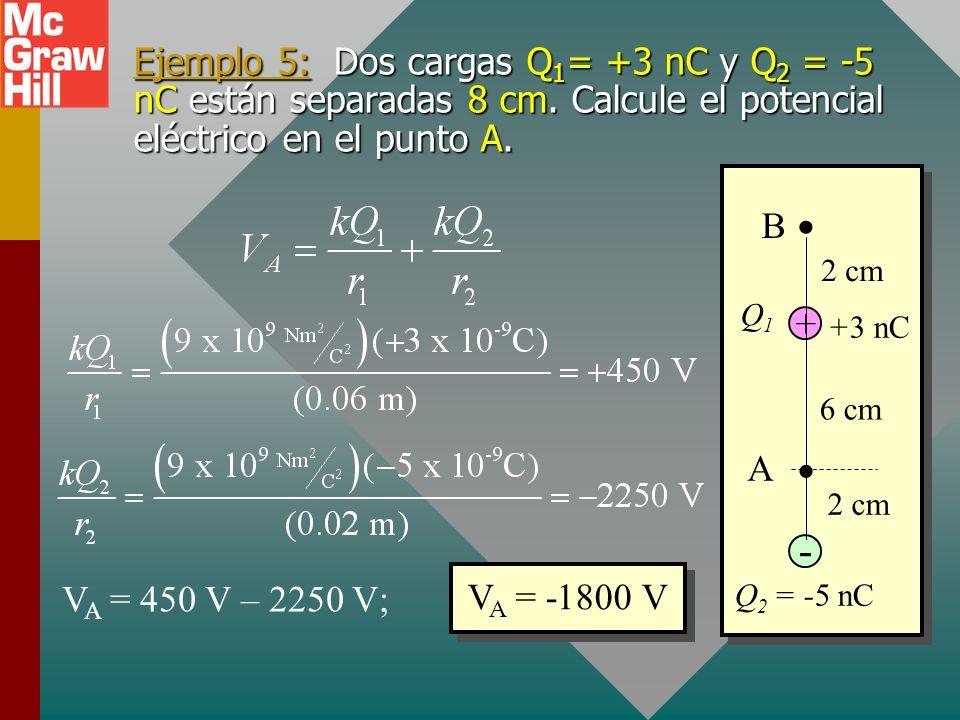Ejemplo 5: Dos cargas Q1= +3 nC y Q2 = -5 nC están separadas 8 cm