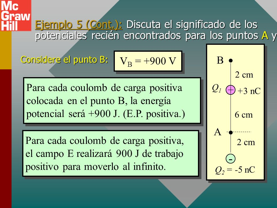Ejemplo 5 (Cont.): Discuta el significado de los potenciales recién encontrados para los puntos A y B.