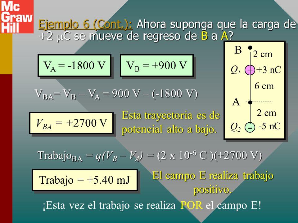 Ejemplo 6 (Cont.): Ahora suponga que la carga de +2 mC se mueve de regreso de B a A