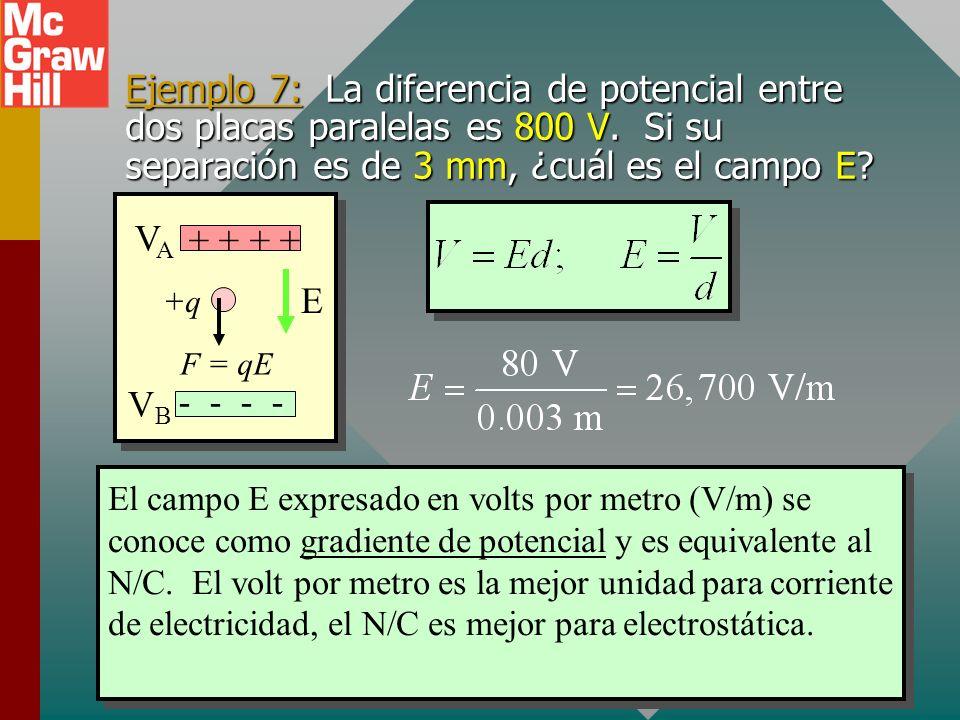 Ejemplo 7: La diferencia de potencial entre dos placas paralelas es 800 V. Si su separación es de 3 mm, ¿cuál es el campo E