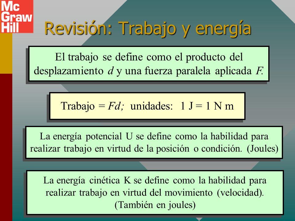 Revisión: Trabajo y energía